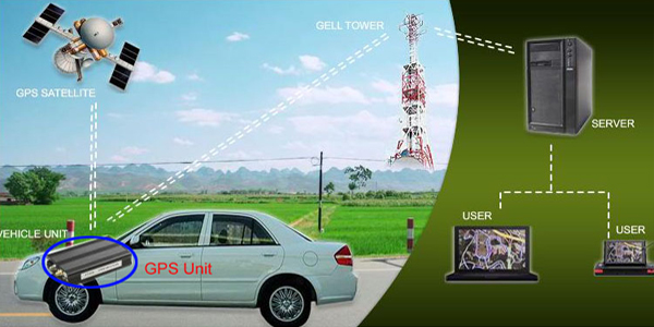 GPS Vehicle Tracking System Manufacturer in Delhi, GPS